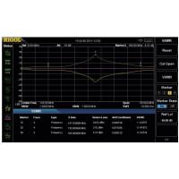 Měřící můstek Rigol VB1020, pro DSA815, DSA815-TG